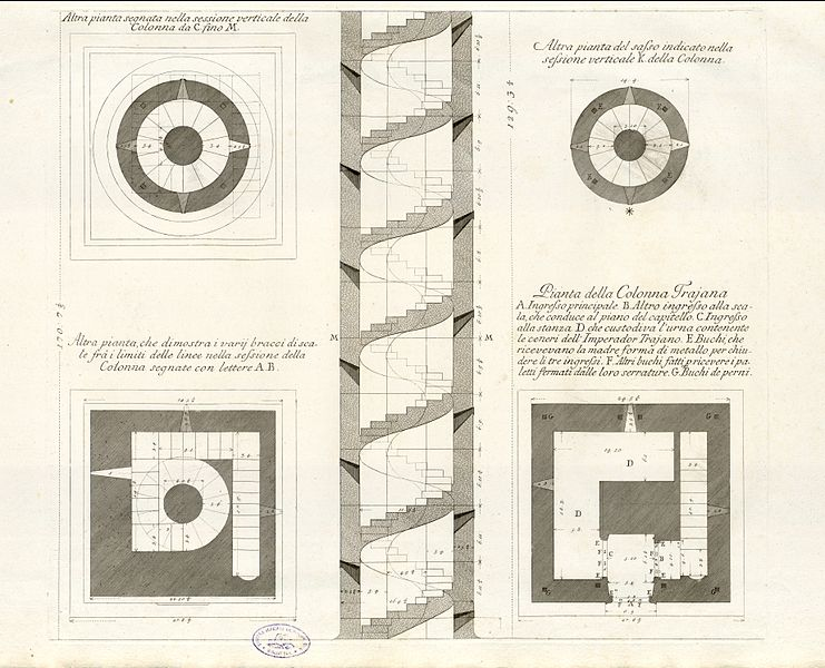 A diagram of the spiral staircase at Trajan's column